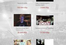 Информация о канале Хованского