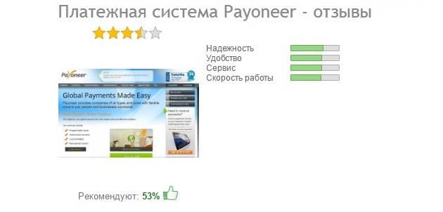 Отзывы пользователей о Payoneer