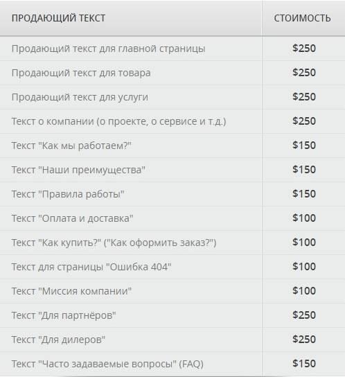 Стоимость продающих текстов