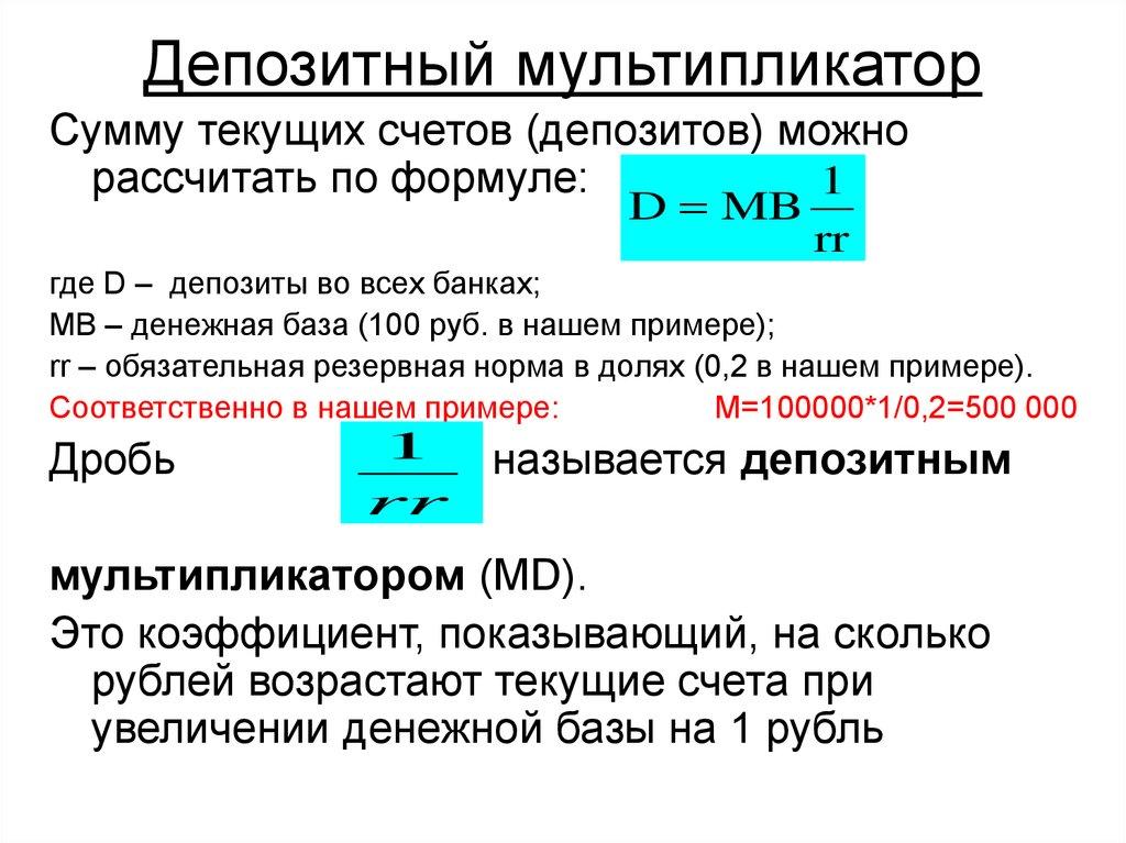 Определение депозитного мультипликатора