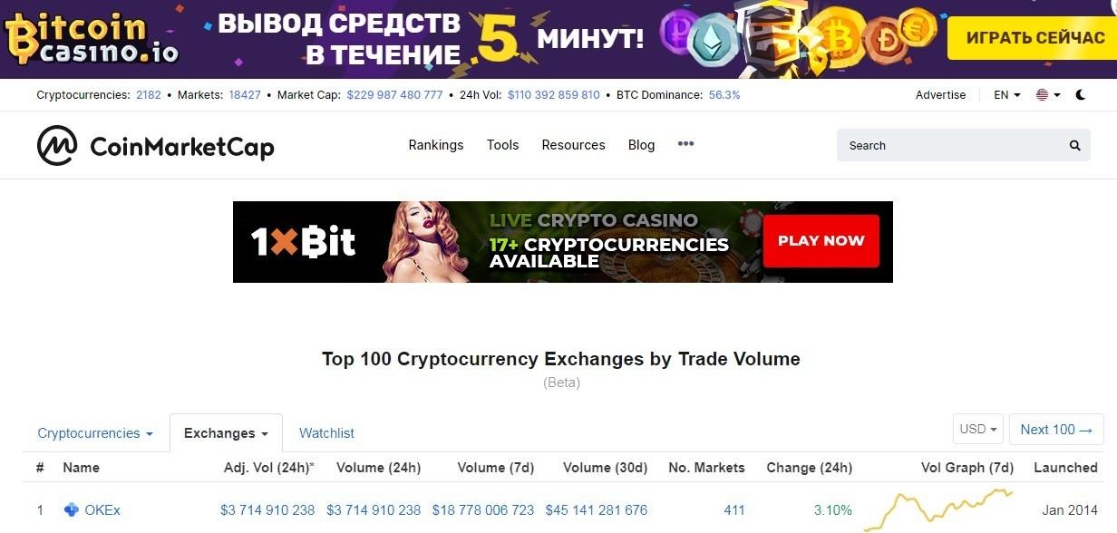 Сайт CoinMarketCap