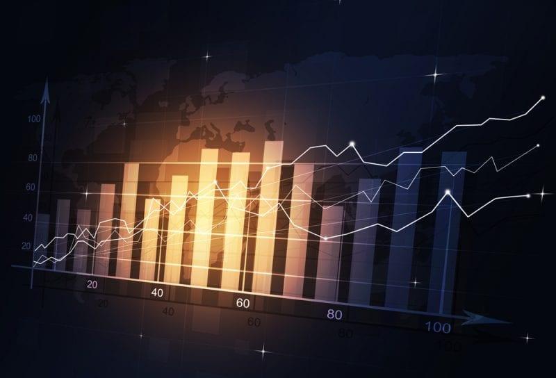 График изменения цены