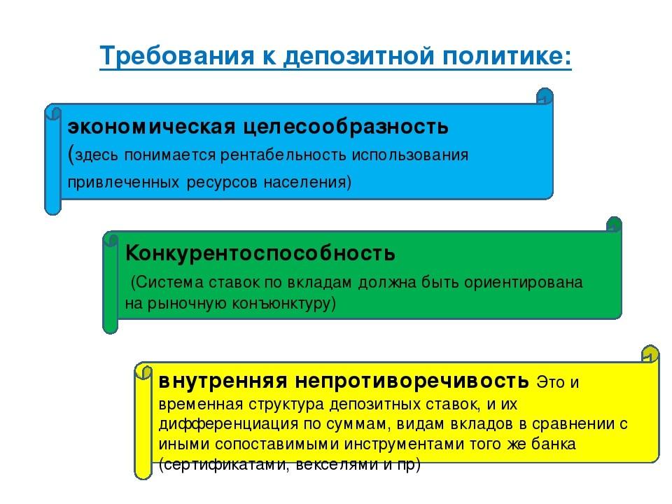 мгновенные онлайн займы на карту санкт-петербург