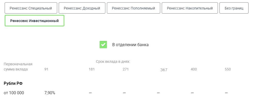 Официальный сайт ренессанс кредит банка вклады