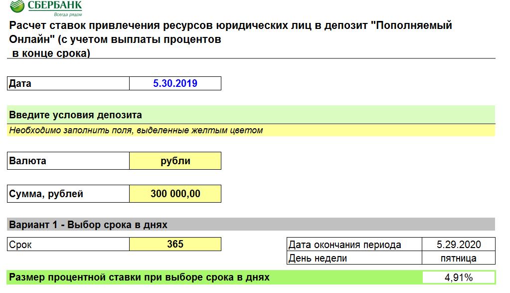 Пополняемый Онлайн расчёт ставок