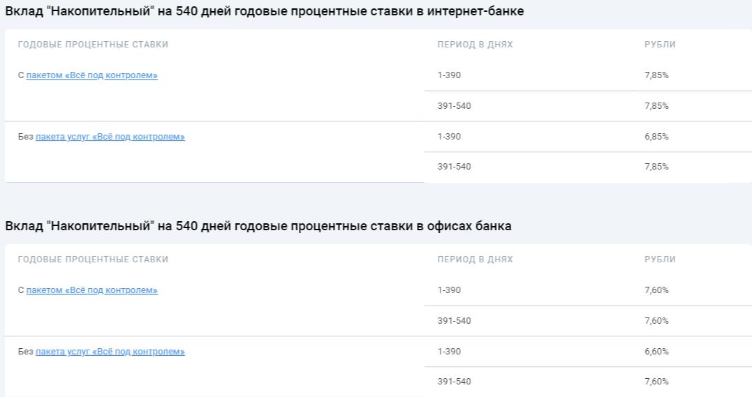 """""""Накопительный"""" проценты"""