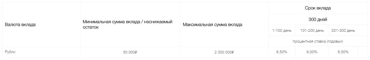"""""""Доходная стратегия НСЖ"""""""