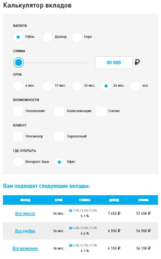 Онлайн-калькулятор СМП банка, вычисление по рублёвым вкладам