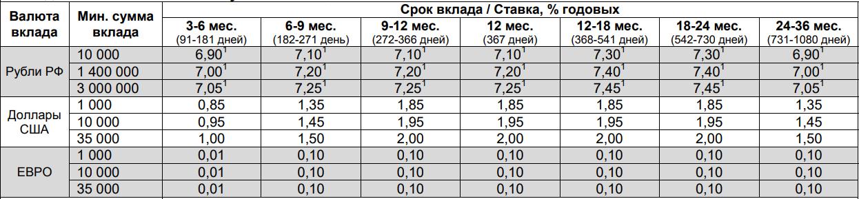 """""""Абсолютный максимум+"""""""