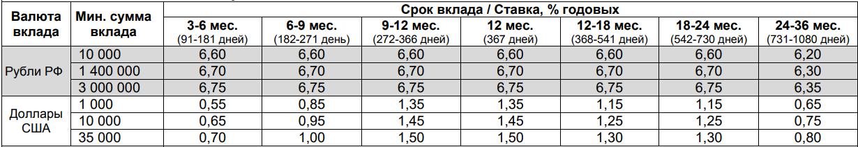 """""""Абсолютный максимум+ с опцией пополнения"""""""