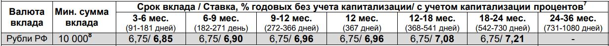 """""""Пенсионный"""""""