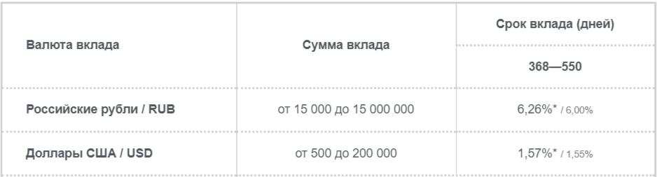 """""""Первоклассный"""""""