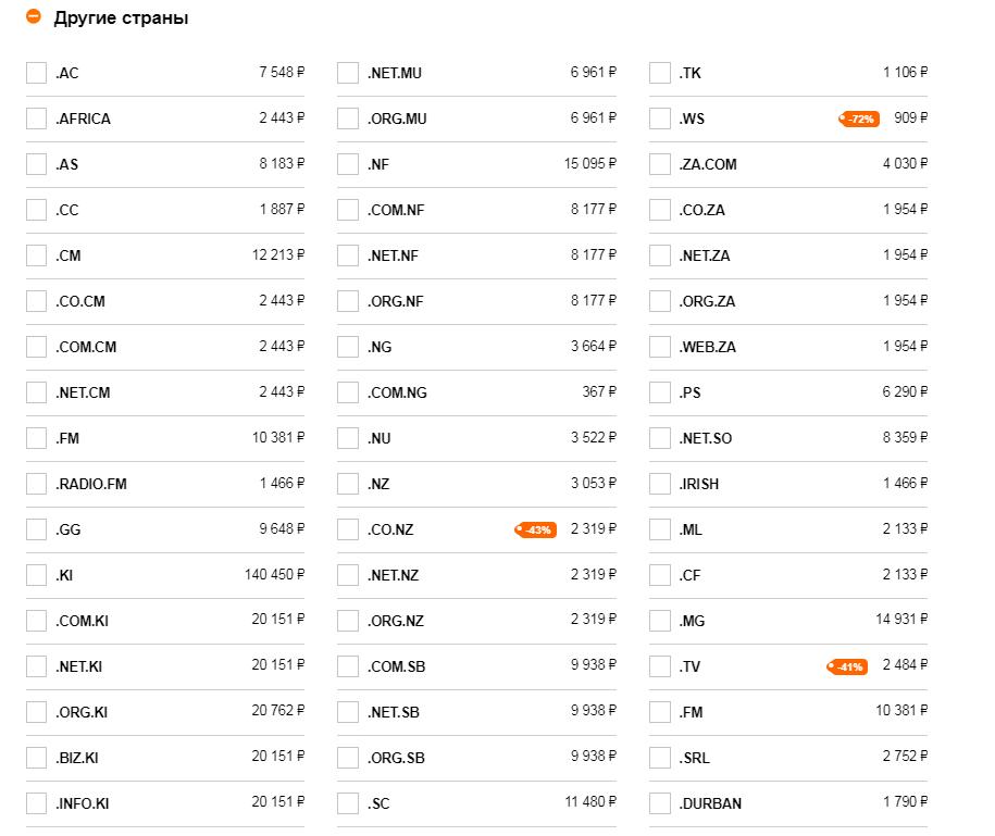 Расценки на домены других стран