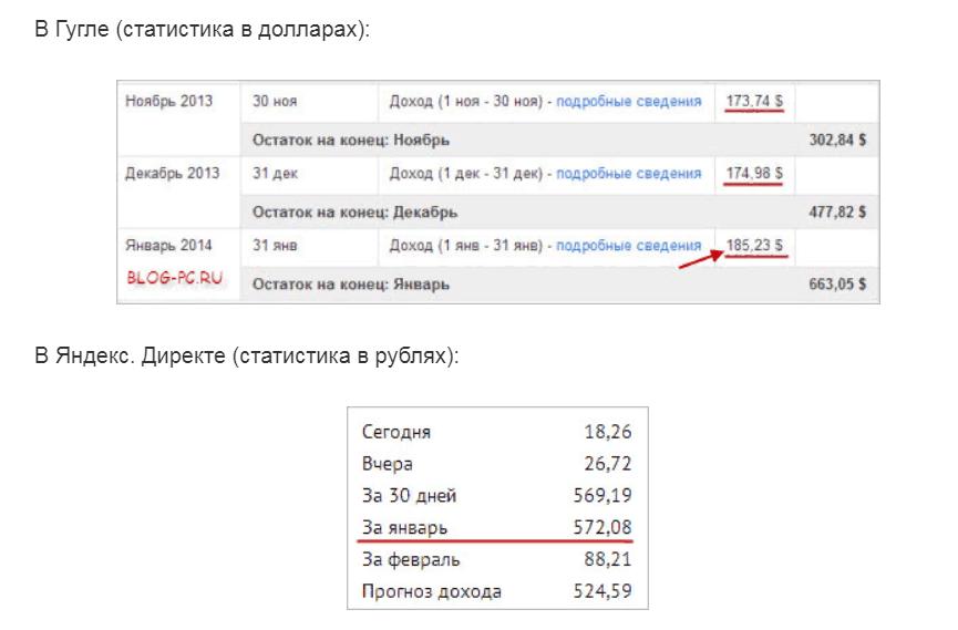 Сравнительная статистика контетной рекламы с Яндекс и Гугл