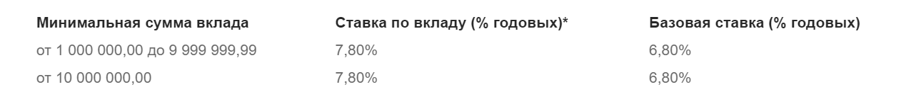 """Инвестиционный"""