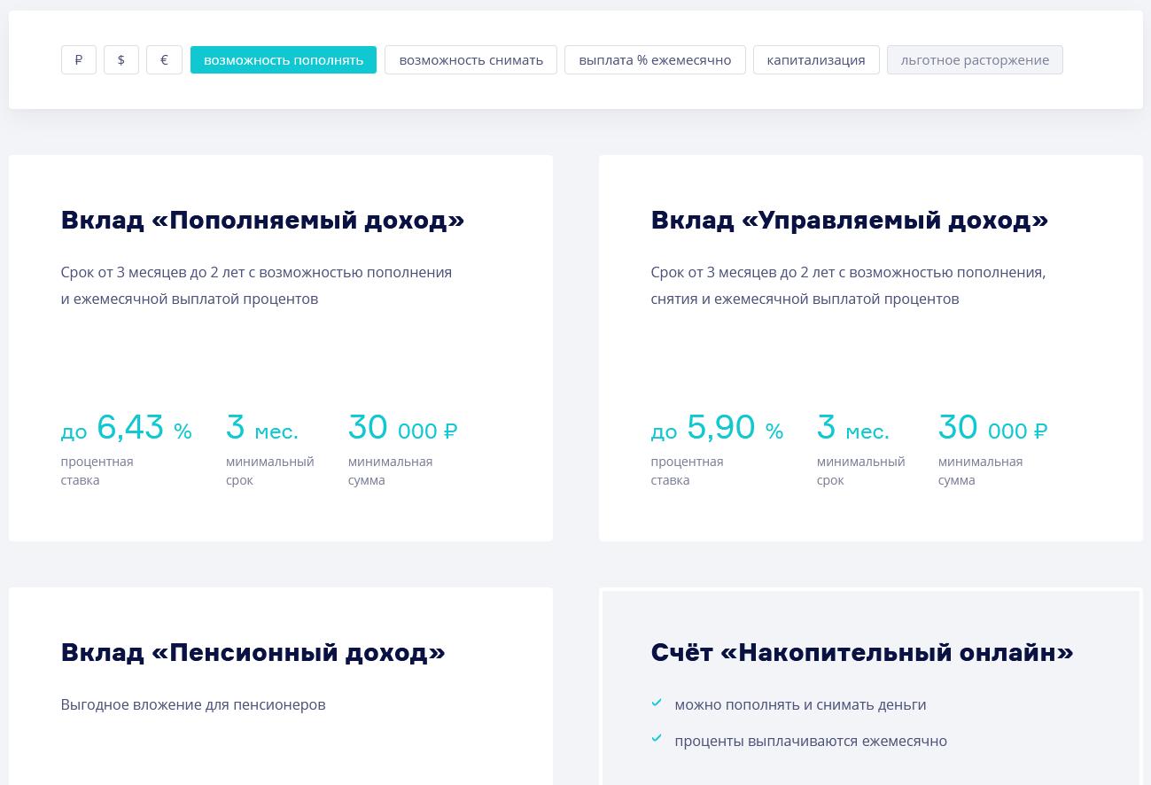 Вклады банка «Зенит»: процентные ставки и условия размещения