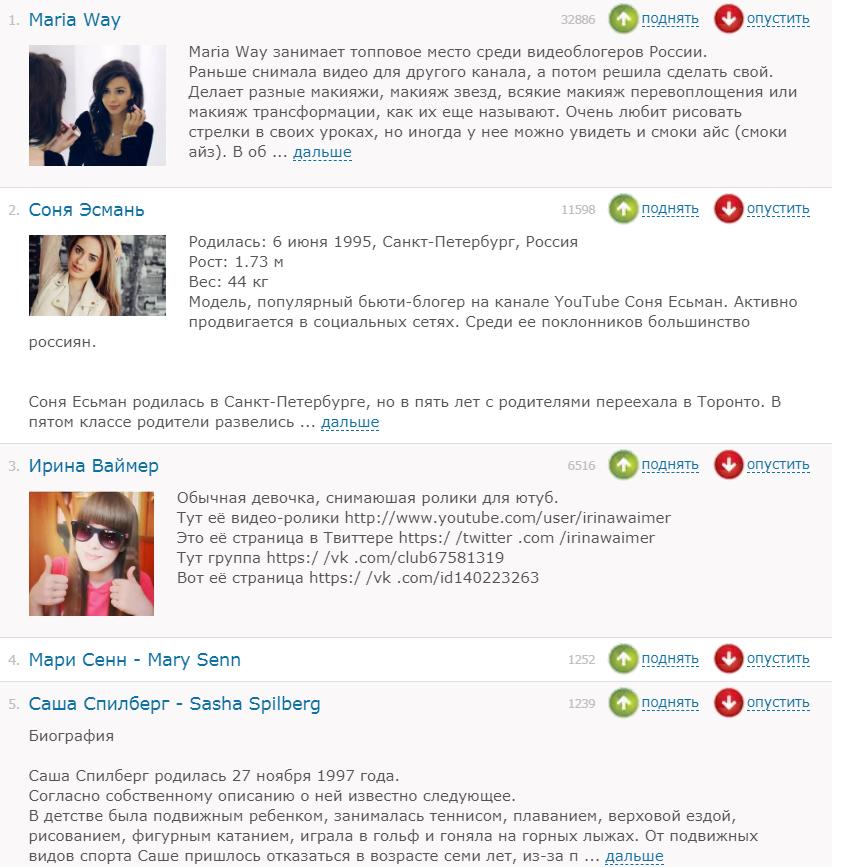 Девушки-блогеры