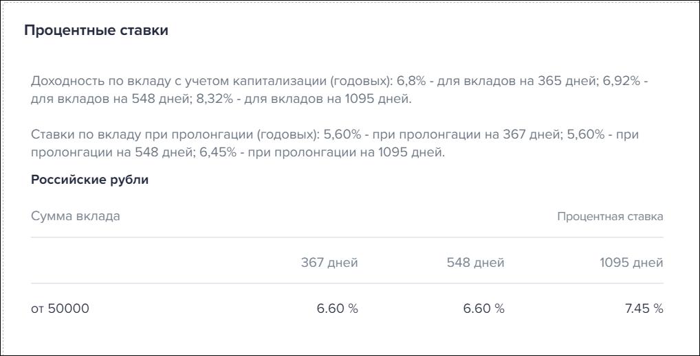 "Газпром ""Ваш успех"""