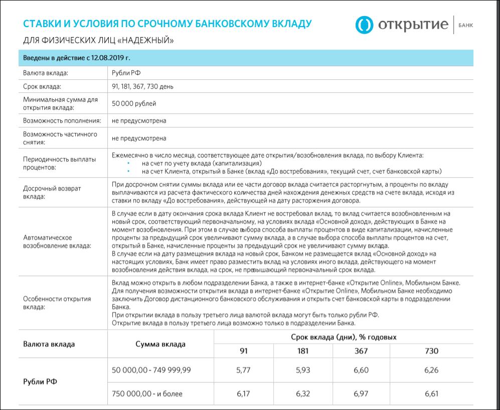 """""""Надежный"""" от банка Открытие"""