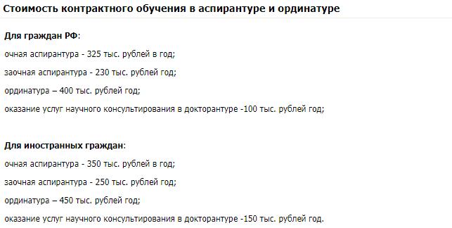 Стоимость обучения в Московском государственном университете имени Ломоносова