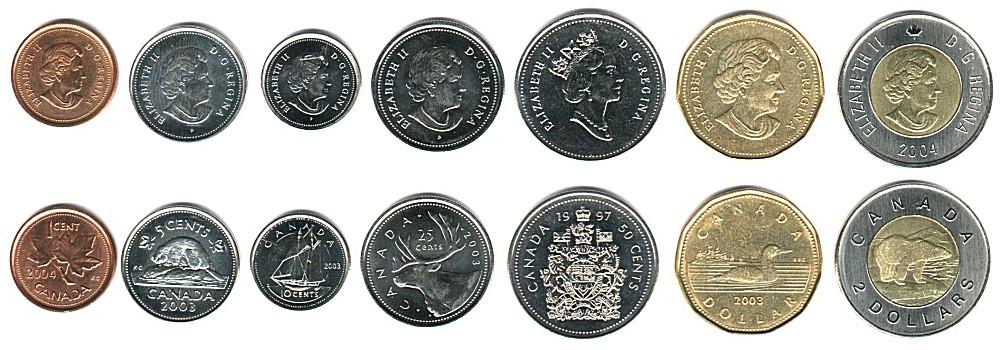 Вид канадского доллара, монеты