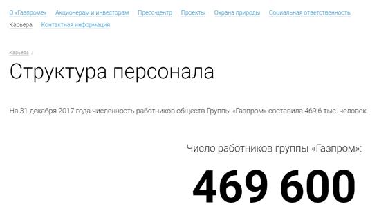 Количество персонала в ПАО «Газпром» на конец 2017 года