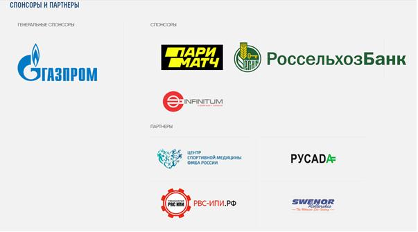 Спонсоры и партнёры СБР