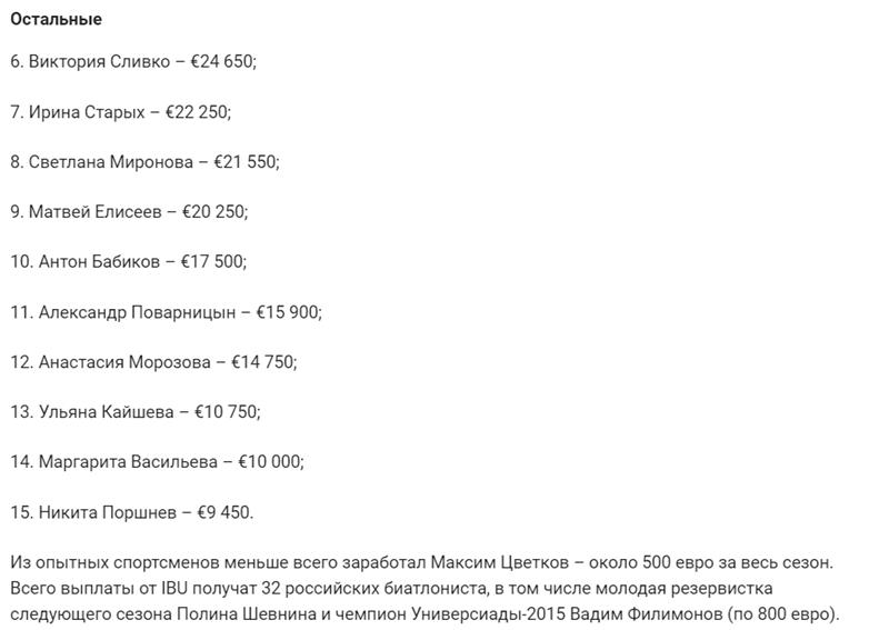 Полученные российскими биатлонистами призовые за сезон 2018-2019