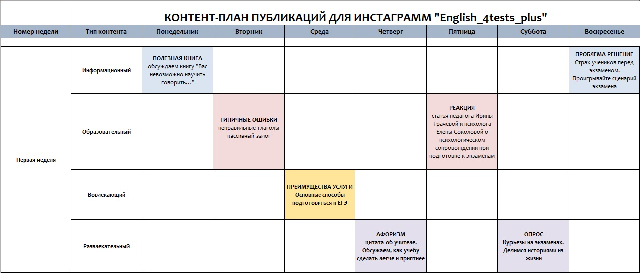Расписание постов для школы английского языка