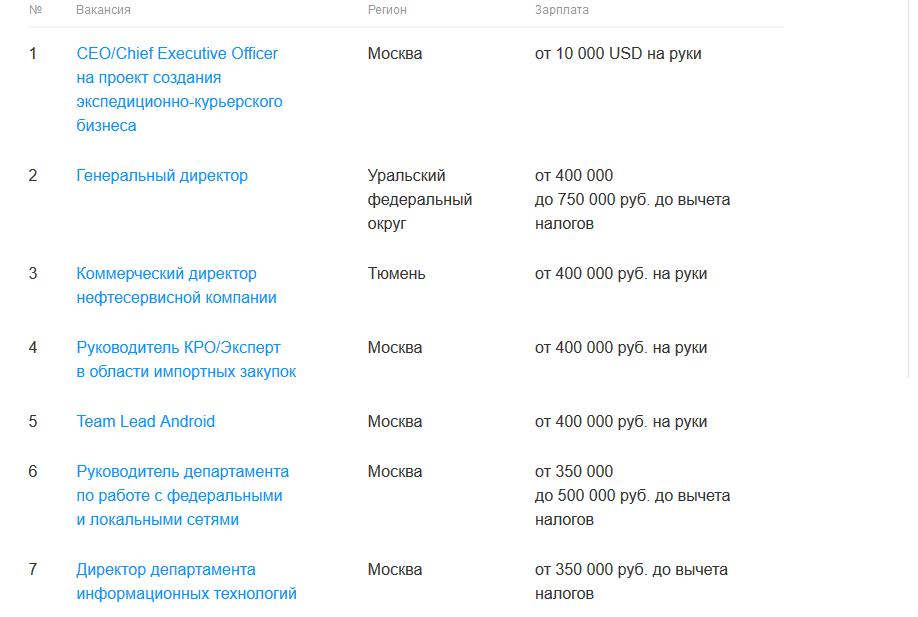 [Список высокооплачиваемых вакансий <span class=