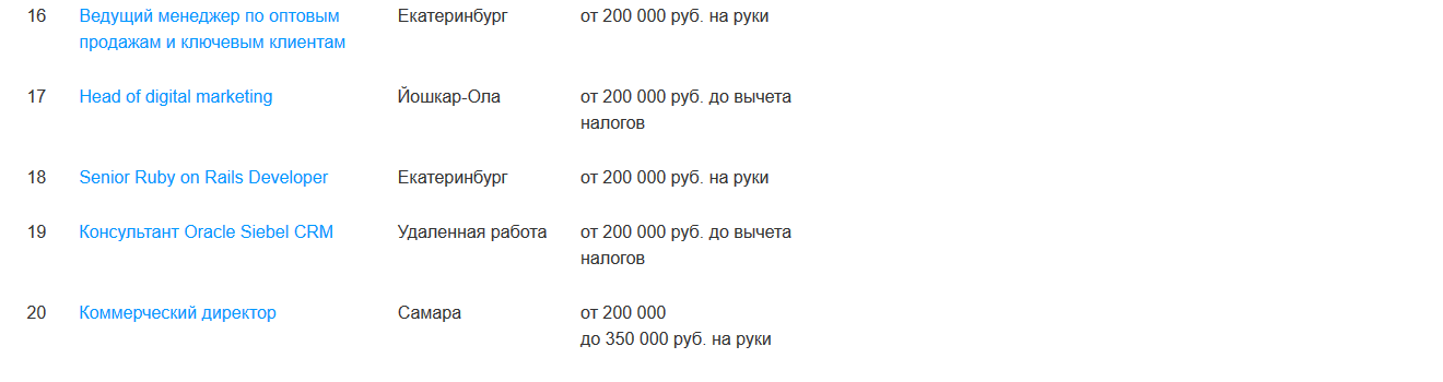 Список вакансий