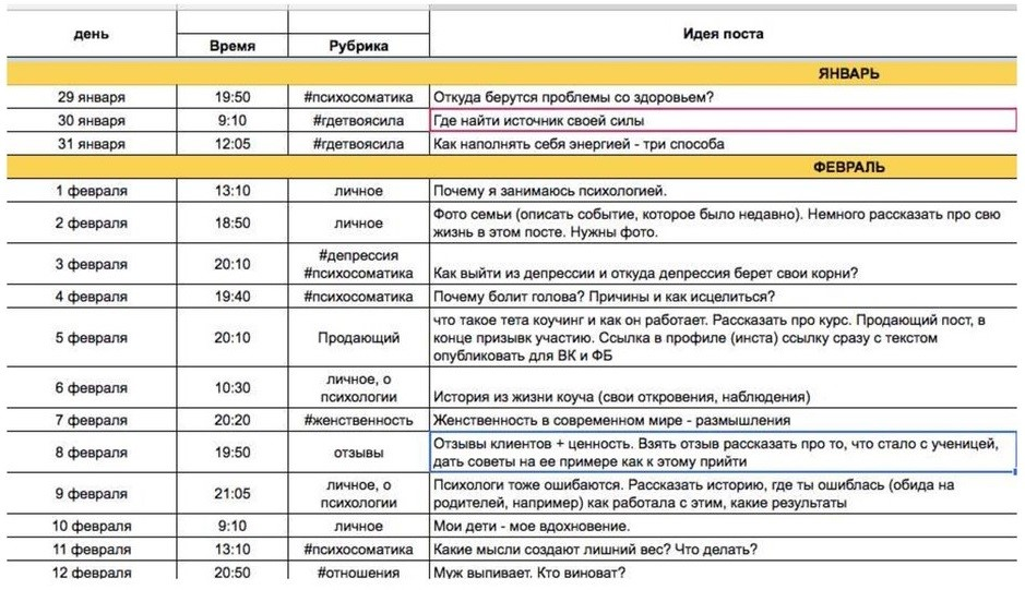 План публикаций для информационного ресурса по психологии