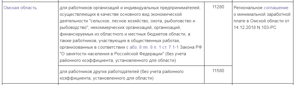 МРОТ в Омской области